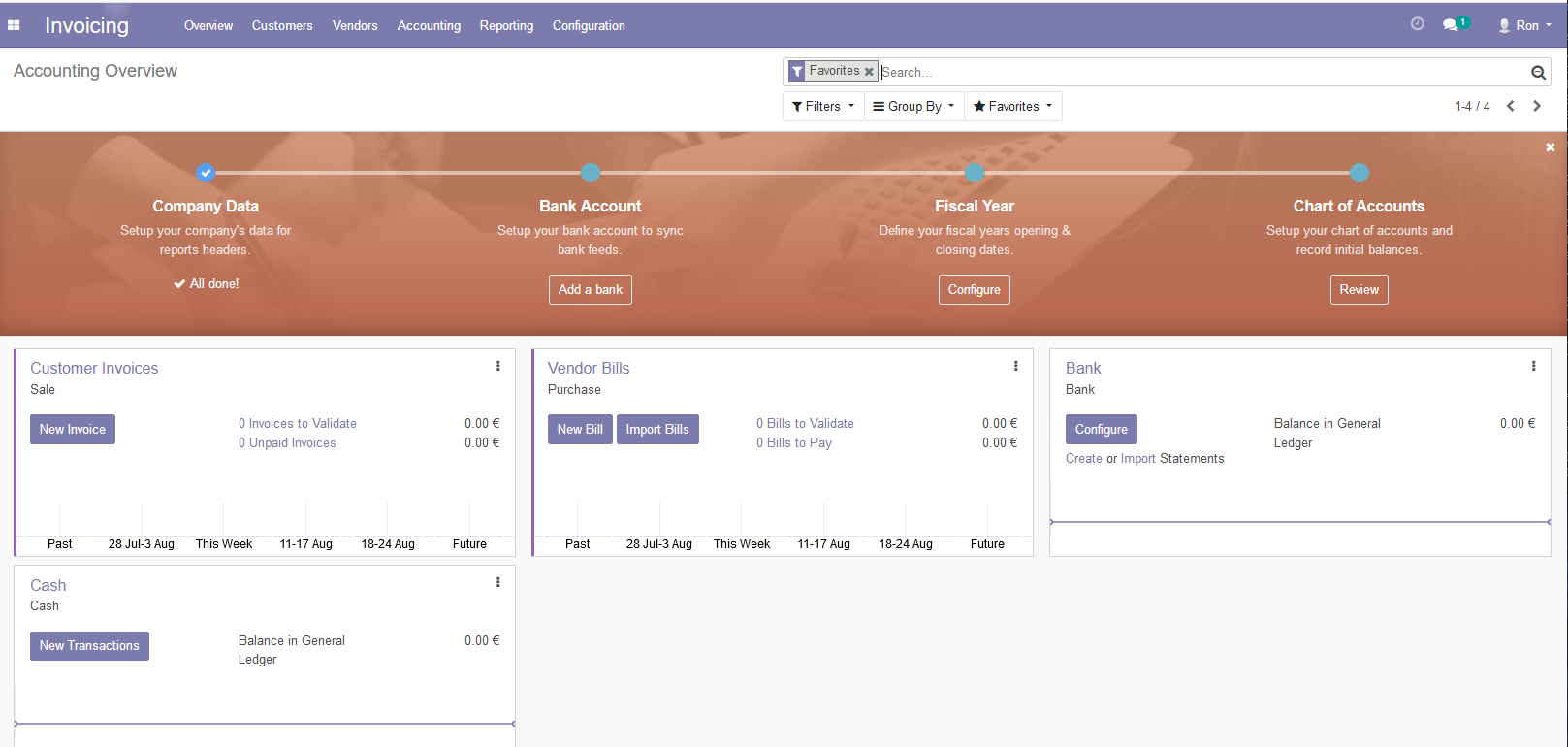 Odoo12CE InvoicingDashboard with ShowFullAccountingFeatures enabled