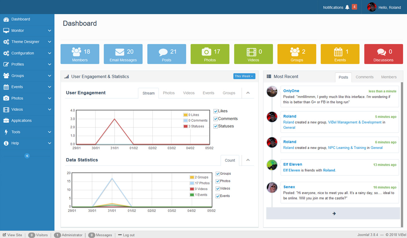 ViBel Community AdminDashboard